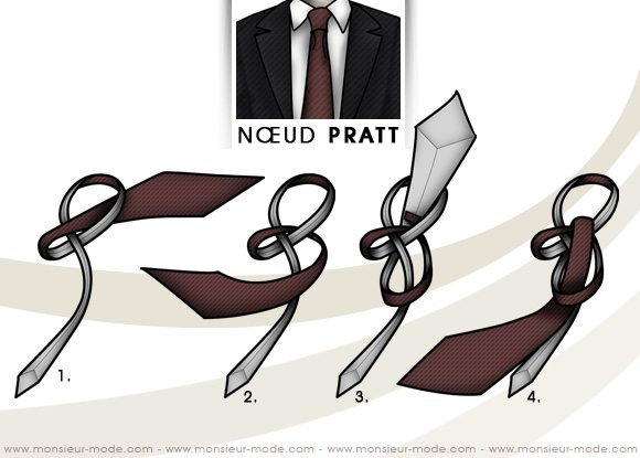 Noeud Pratt - Noeud de cravate