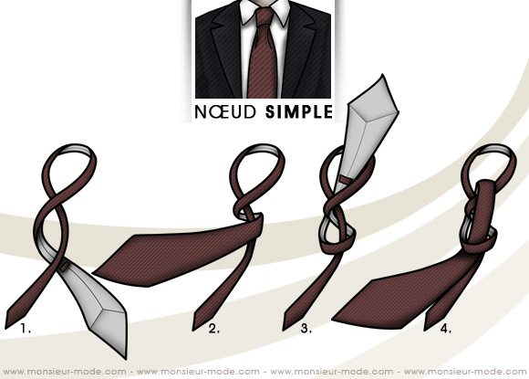 Noeud simple - Noeud de cravate
