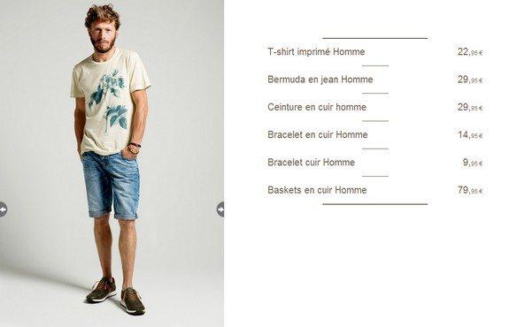 looks homme promod printemps t 2014 mode homme blog monsieur mode. Black Bedroom Furniture Sets. Home Design Ideas
